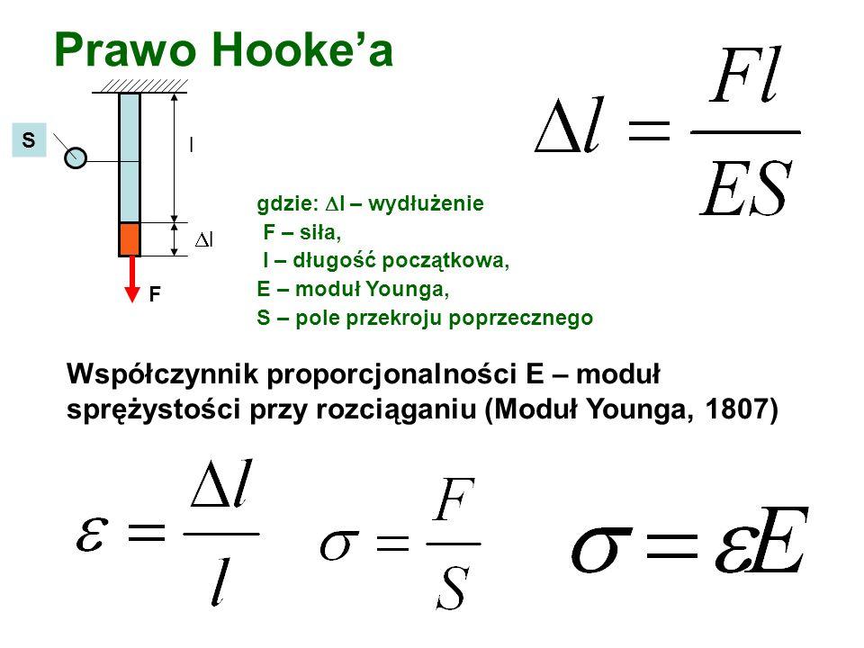 Prawo Hooke'aS. l. gdzie: l – wydłużenie. F – siła, l – długość początkowa, E – moduł Younga, S – pole przekroju poprzecznego.