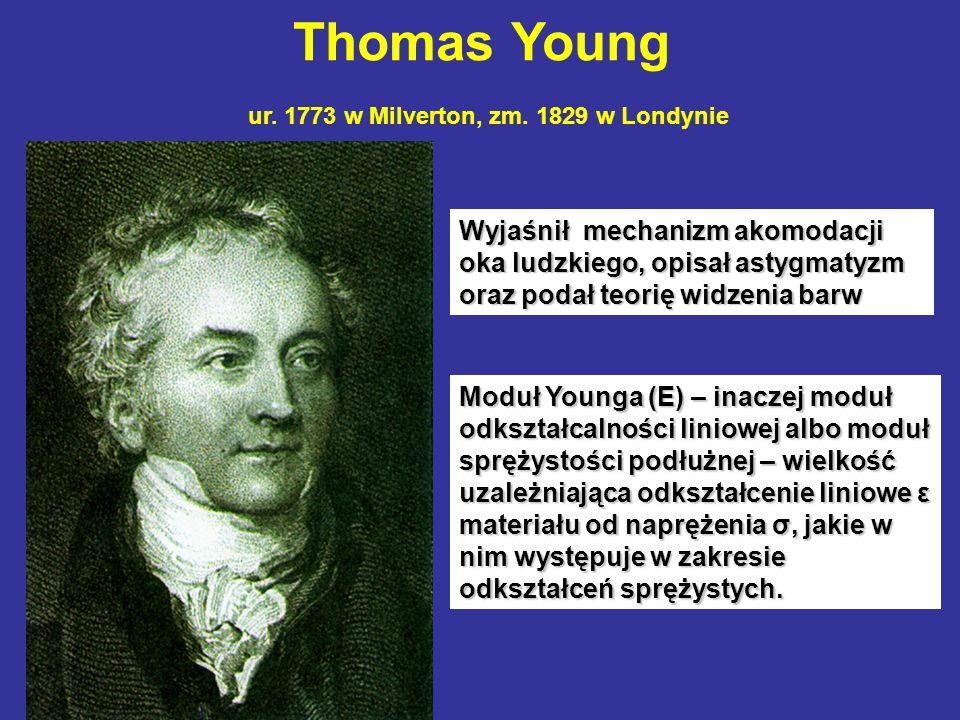 Thomas Young ur. 1773 w Milverton, zm. 1829 w Londynie