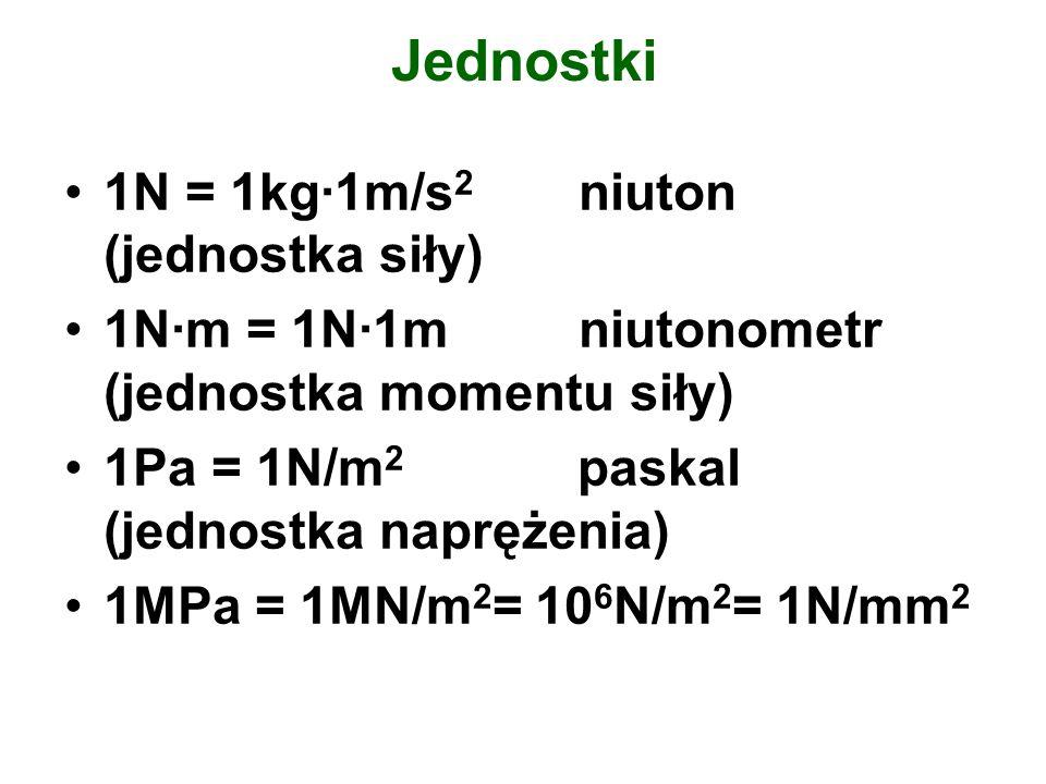 Jednostki 1N = 1kg·1m/s2 niuton (jednostka siły)