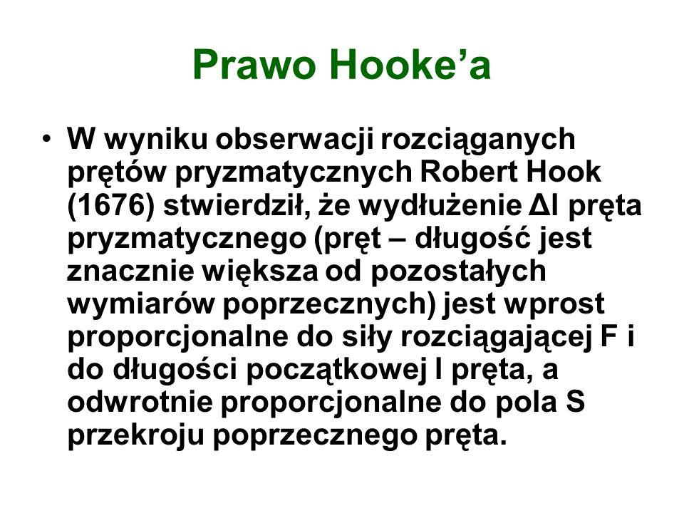 Prawo Hooke'a