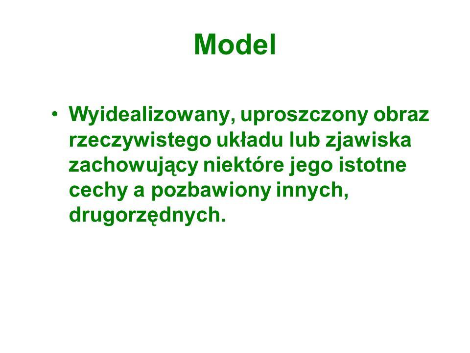 Model Wyidealizowany, uproszczony obraz rzeczywistego układu lub zjawiska zachowujący niektóre jego istotne cechy a pozbawiony innych, drugorzędnych.