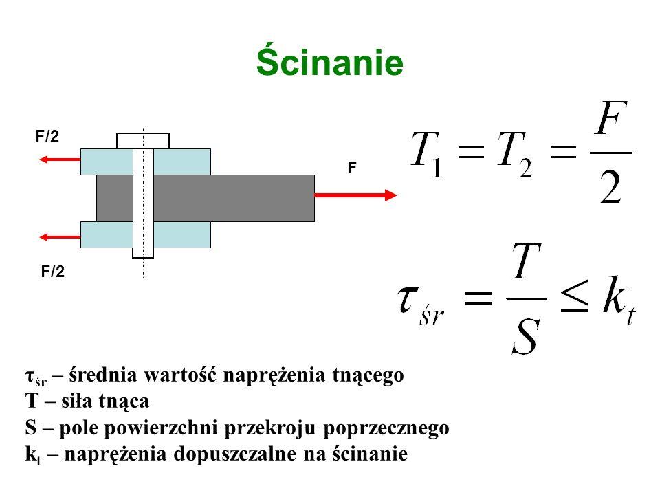 Ścinanie τśr – średnia wartość naprężenia tnącego T – siła tnąca
