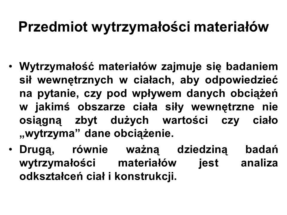 Przedmiot wytrzymałości materiałów