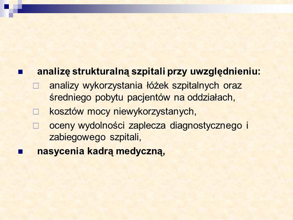 analizę strukturalną szpitali przy uwzględnieniu: