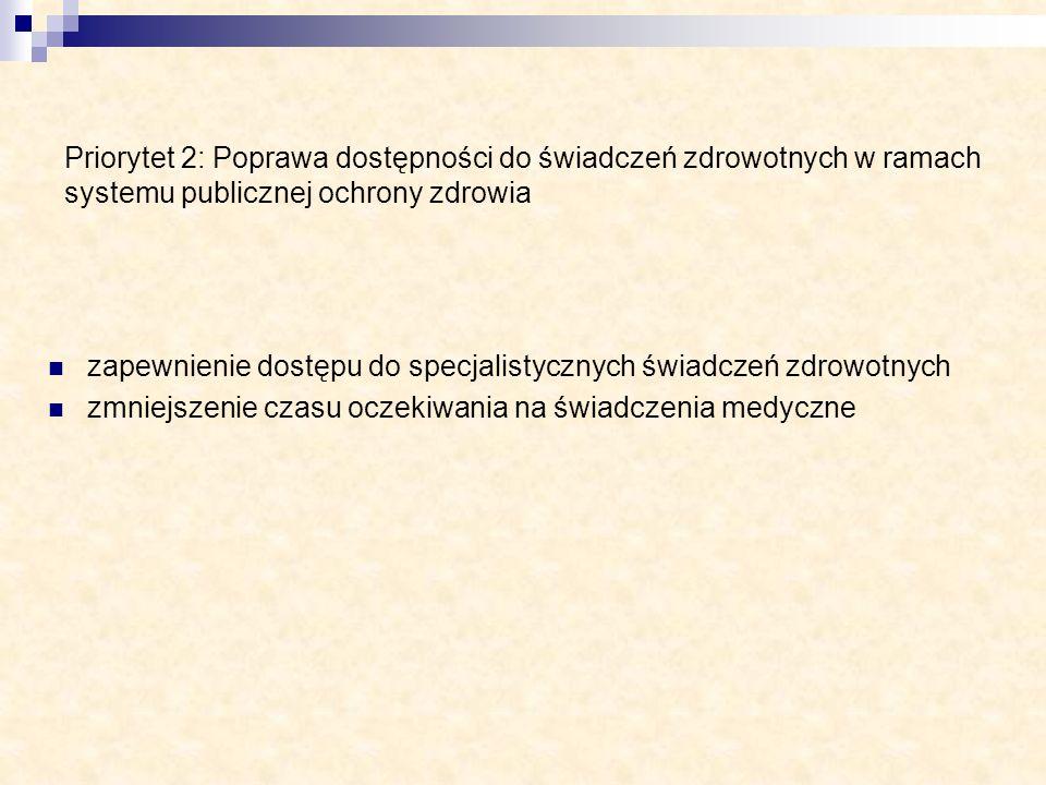 Priorytet 2: Poprawa dostępności do świadczeń zdrowotnych w ramach systemu publicznej ochrony zdrowia