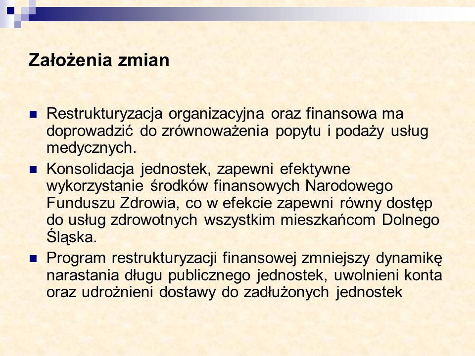 Założenia zmian Restrukturyzacja organizacyjna oraz finansowa ma doprowadzić do zrównoważenia popytu i podaży usług medycznych.