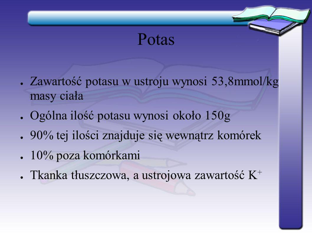 Potas Zawartość potasu w ustroju wynosi 53,8mmol/kg masy ciała