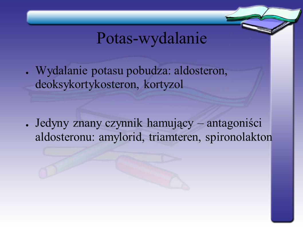 Potas-wydalanie Wydalanie potasu pobudza: aldosteron, deoksykortykosteron, kortyzol.