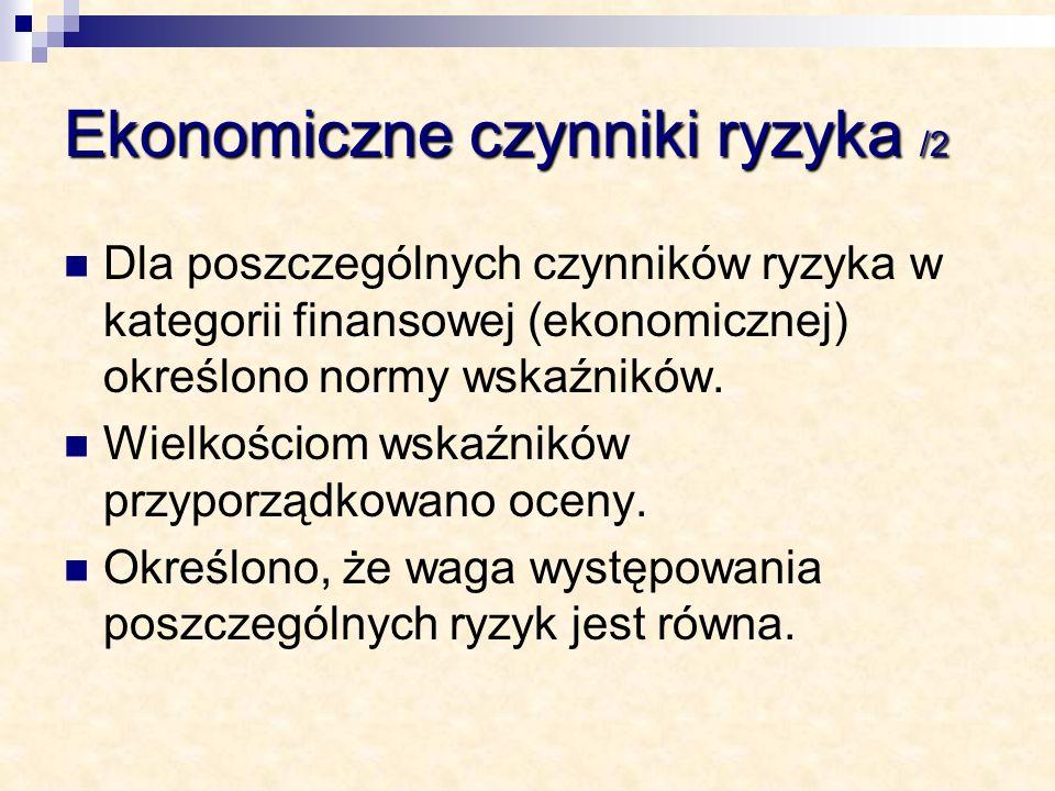 Ekonomiczne czynniki ryzyka /2