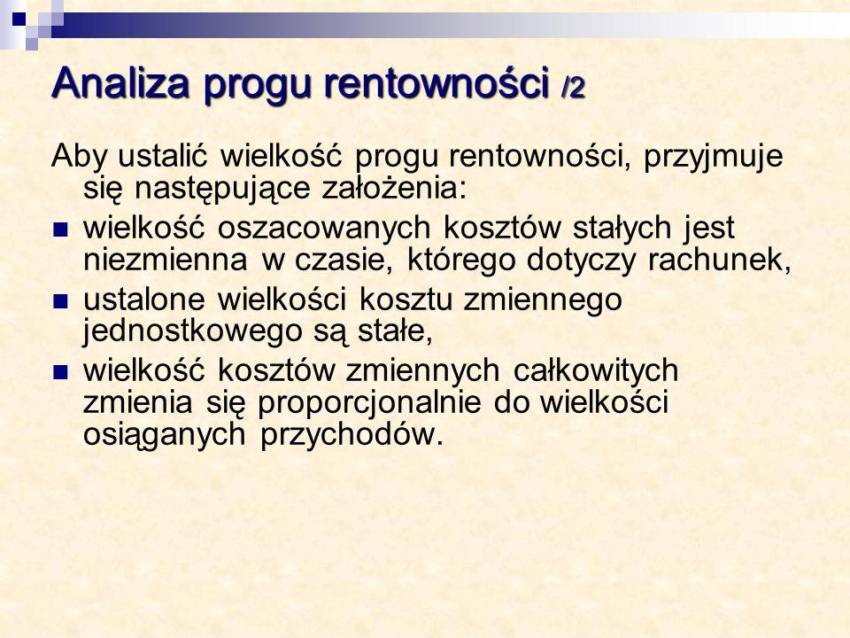 Analiza progu rentowności /2