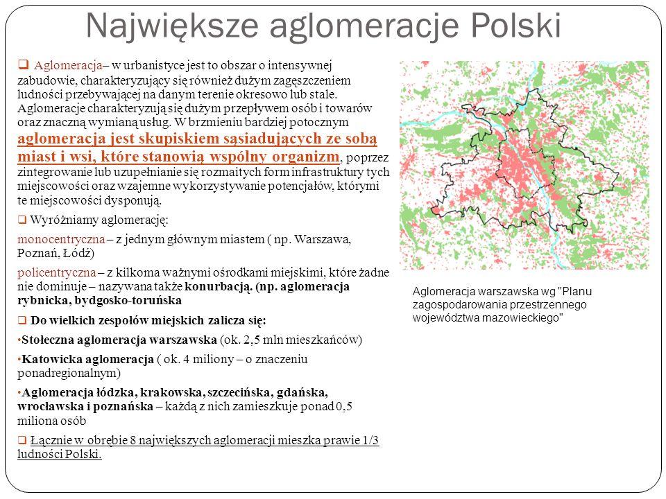 Największe aglomeracje Polski