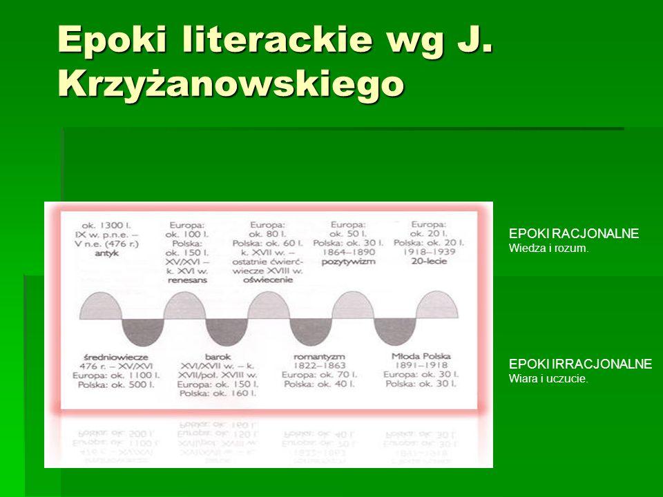 Epoki literackie wg J. Krzyżanowskiego