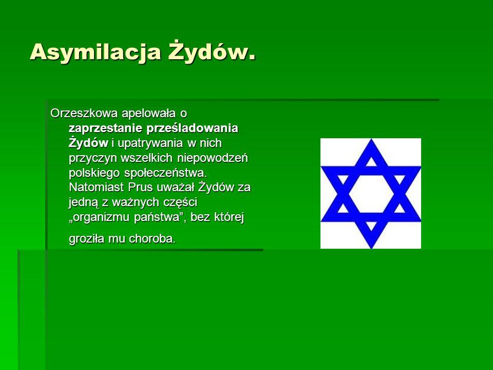 Asymilacja Żydów.