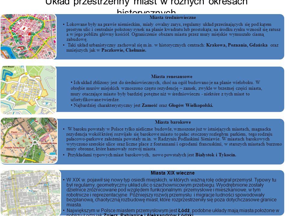 Układ przestrzenny miast w różnych okresach historycznych