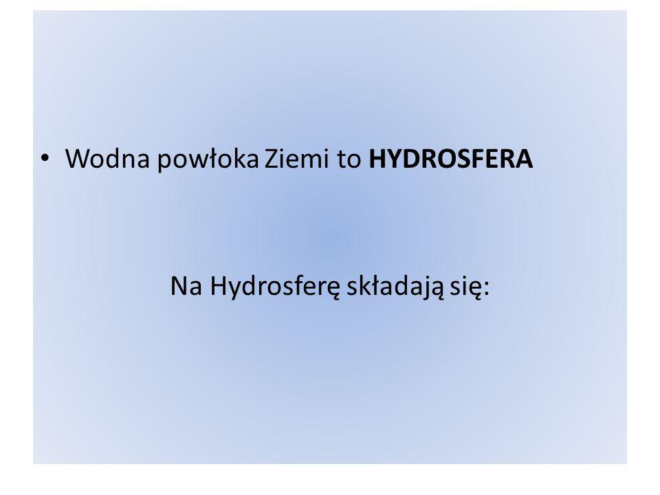 Na Hydrosferę składają się: