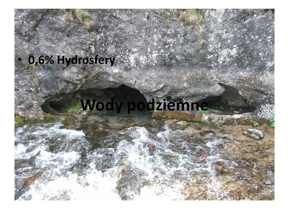 Wody podziemne 0,6% Hydrosfery