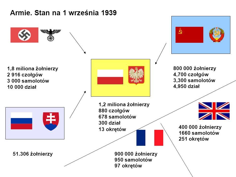 Armie. Stan na 1 września 1939 1,8 miliona żołnierzy 2 916 czołgów