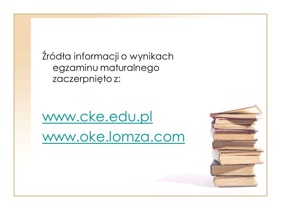 www.cke.edu.pl www.oke.lomza.com
