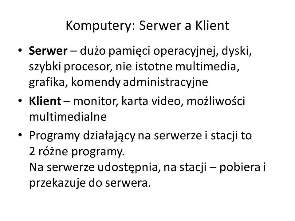 Komputery: Serwer a Klient