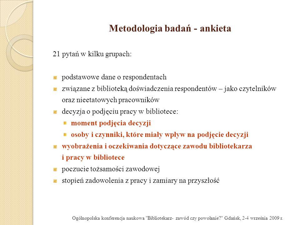Metodologia badań - ankieta