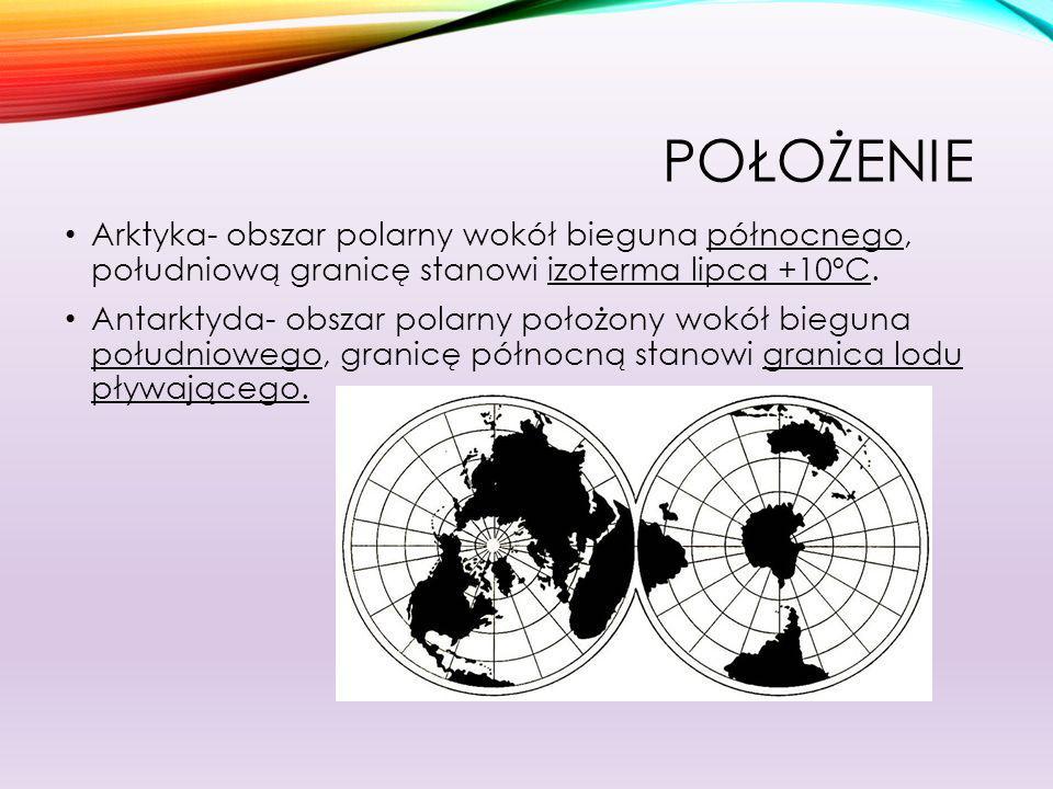 położenie Arktyka- obszar polarny wokół bieguna północnego, południową granicę stanowi izoterma lipca +10ºC.