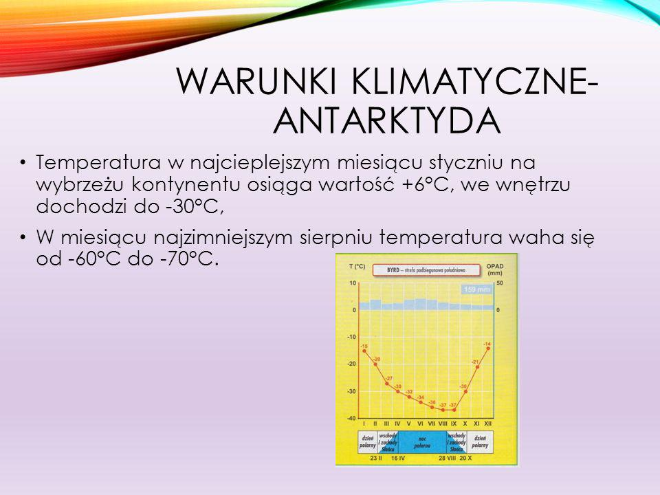 Warunki klimatyczne- Antarktyda