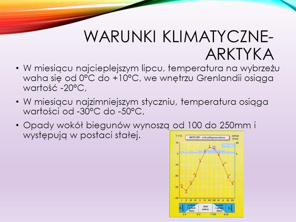 Warunki klimatyczne- Arktyka