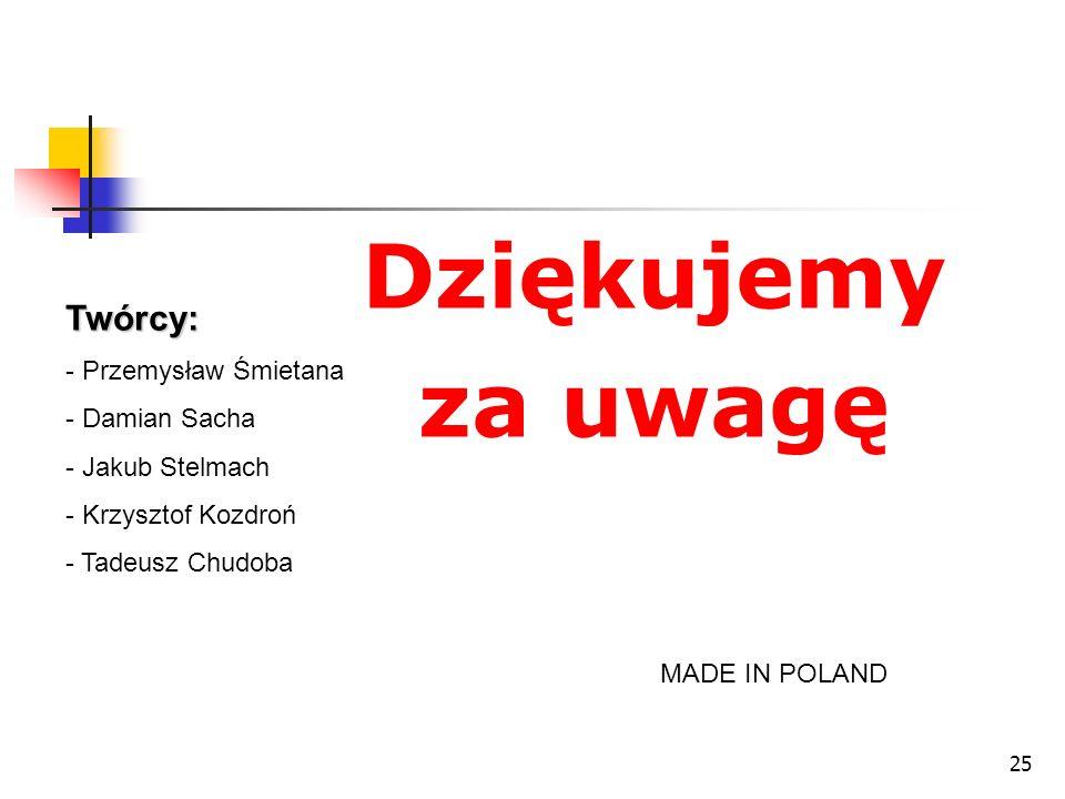 Dziękujemy za uwagę Twórcy: - Przemysław Śmietana - Damian Sacha