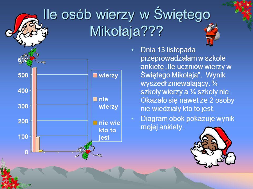 Ile osób wierzy w Świętego Mikołaja