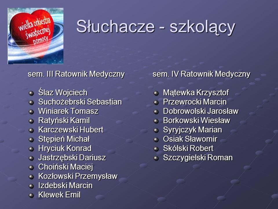Słuchacze - szkolący sem. III Ratownik Medyczny Ślaz Wojciech