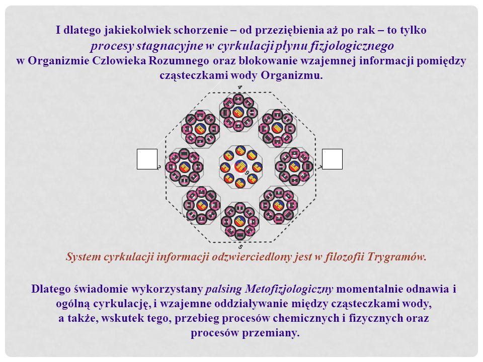 procesy stagnacyjne w cyrkulacji płynu fizjologicznego