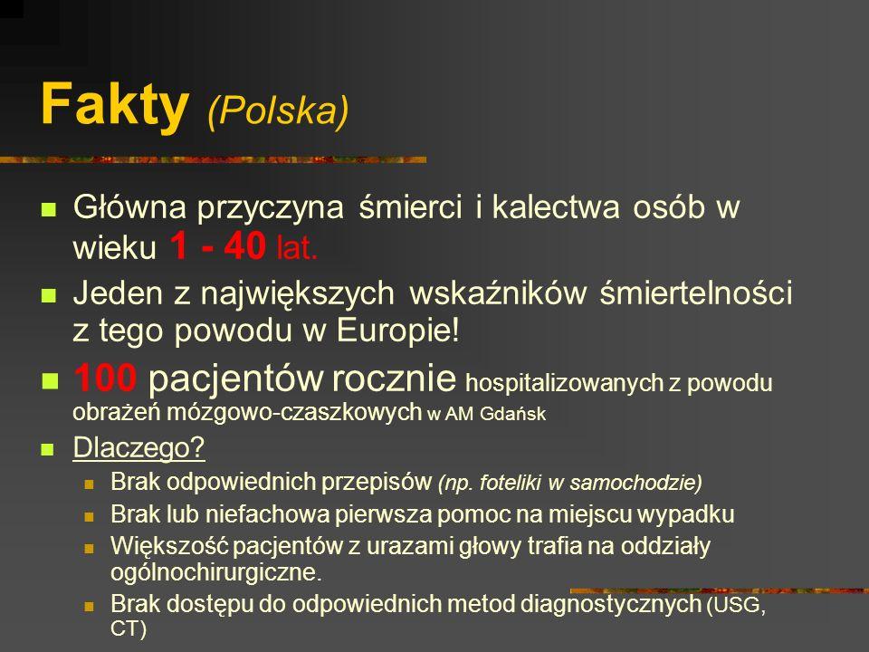 Fakty (Polska) Główna przyczyna śmierci i kalectwa osób w wieku 1 - 40 lat. Jeden z największych wskaźników śmiertelności z tego powodu w Europie!