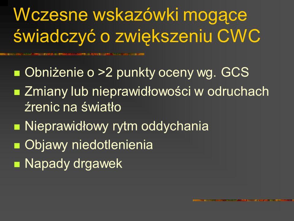 Wczesne wskazówki mogące świadczyć o zwiększeniu CWC