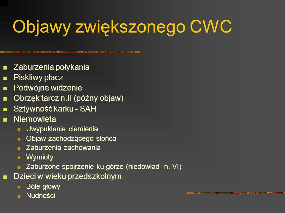 Objawy zwiększonego CWC