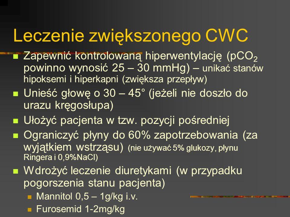 Leczenie zwiększonego CWC