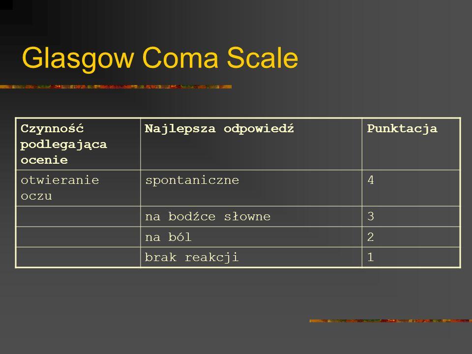 Glasgow Coma Scale Czynność podlegająca ocenie Najlepsza odpowiedź