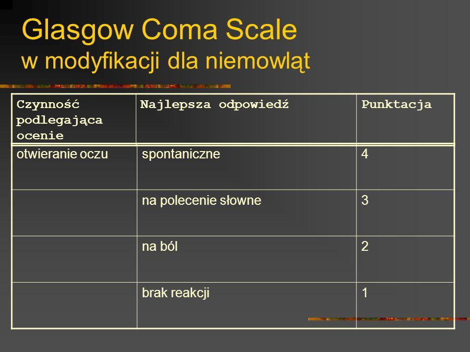 Glasgow Coma Scale w modyfikacji dla niemowląt