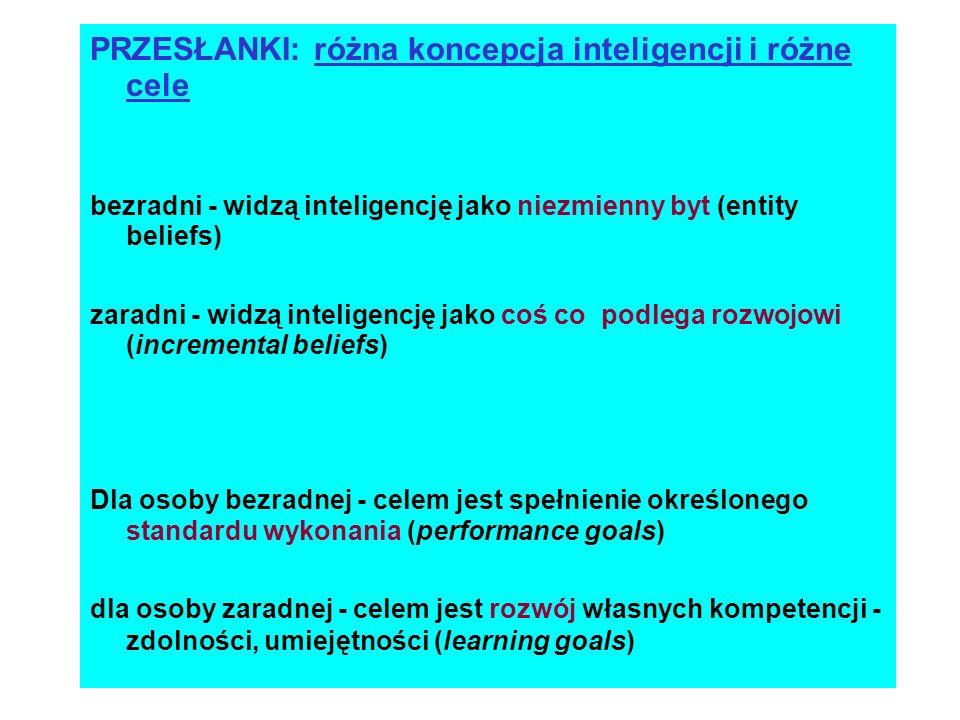 PRZESŁANKI: różna koncepcja inteligencji i różne cele
