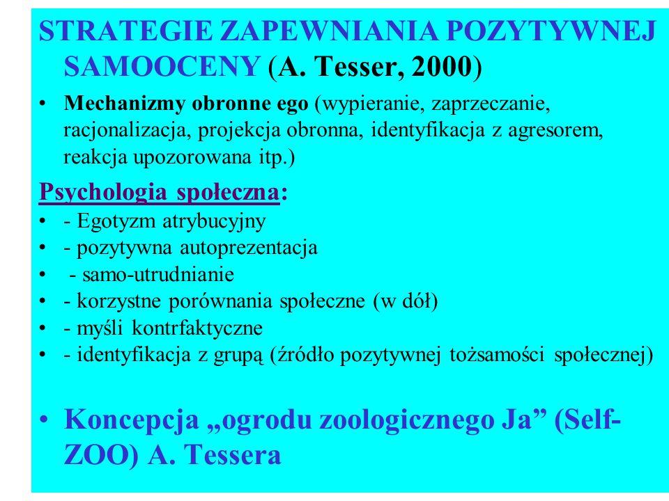 STRATEGIE ZAPEWNIANIA POZYTYWNEJ SAMOOCENY (A. Tesser, 2000)