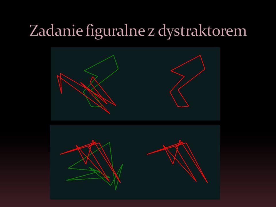 Zadanie figuralne z dystraktorem