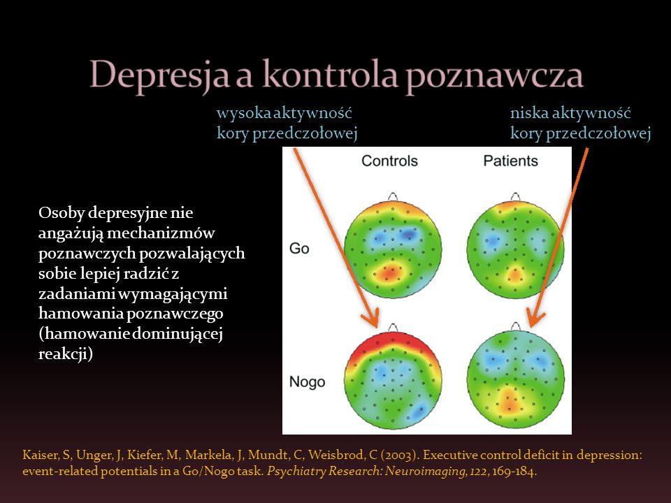 Depresja a kontrola poznawcza