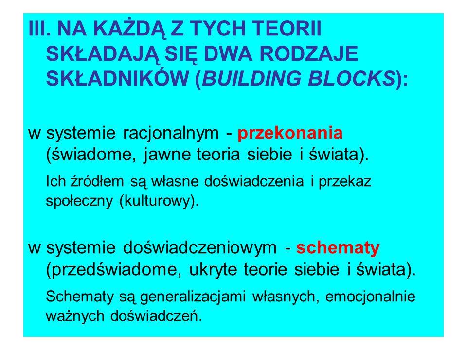 III. NA KAŻDĄ Z TYCH TEORII SKŁADAJĄ SIĘ DWA RODZAJE SKŁADNIKÓW (BUILDING BLOCKS):