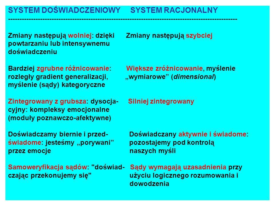 SYSTEM DOŚWIADCZENIOWY SYSTEM RACJONALNY