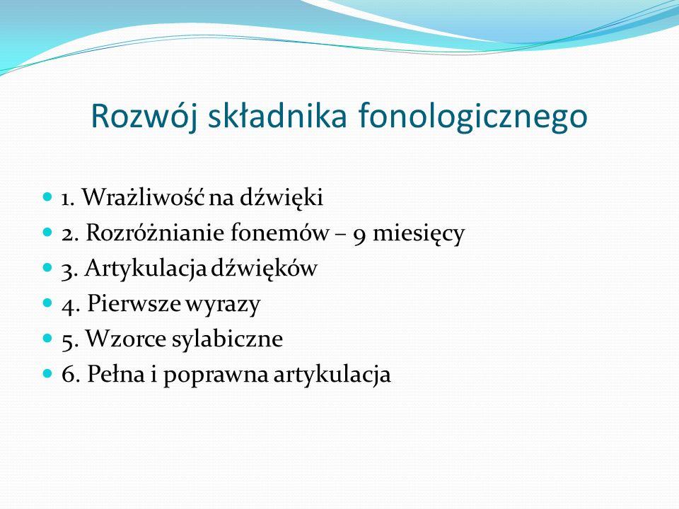 Rozwój składnika fonologicznego