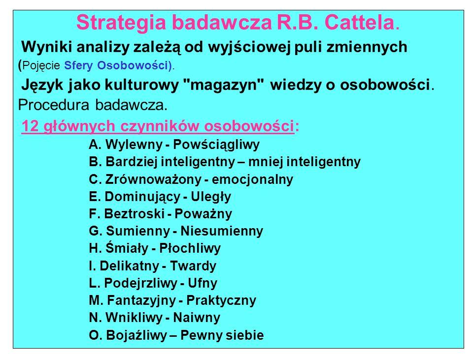 Strategia badawcza R.B. Cattela.
