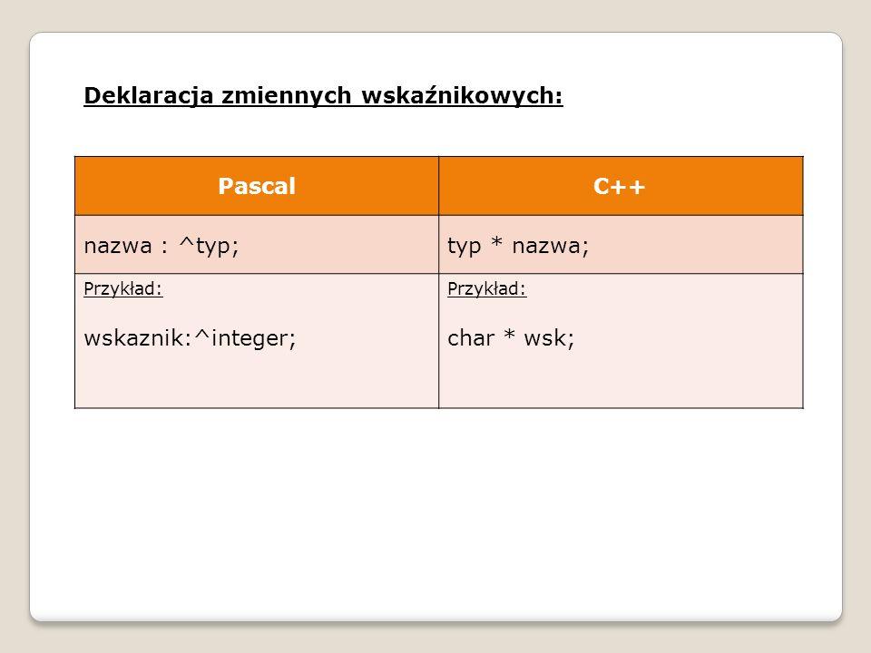 Deklaracja zmiennych wskaźnikowych: Pascal C++ nazwa : ^typ;