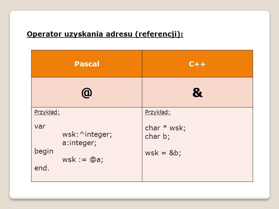 @ & Operator uzyskania adresu (referencji): Pascal C++ var