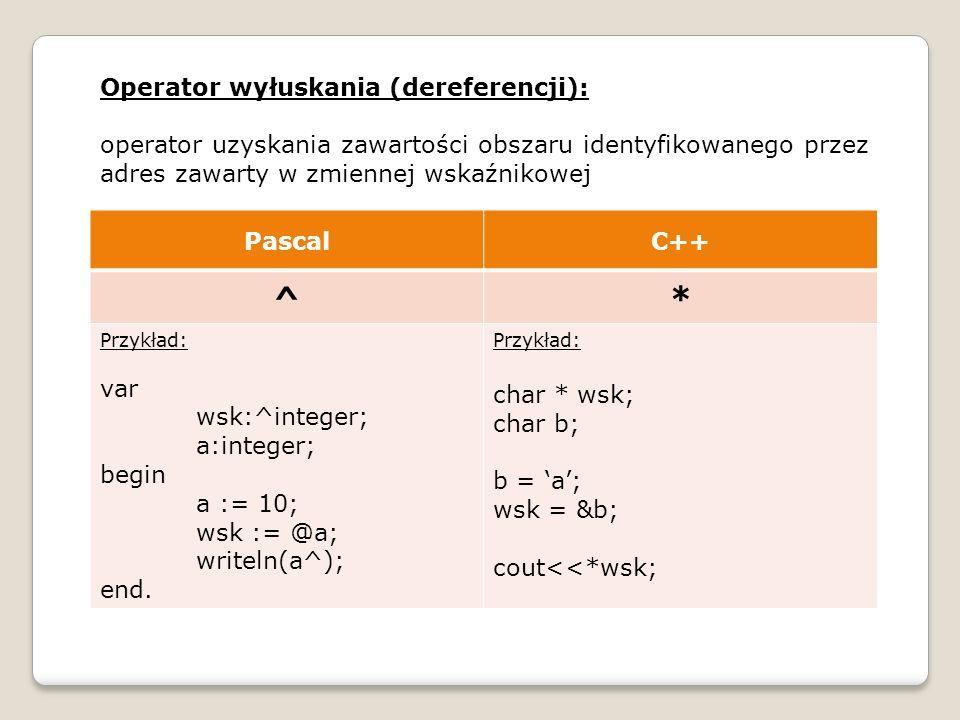 ^ * Operator wyłuskania (dereferencji):