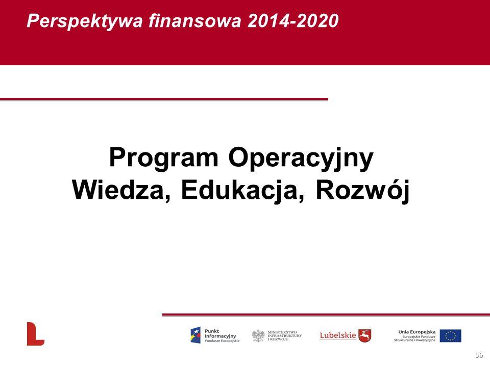 Program Operacyjny Wiedza, Edukacja, Rozwój