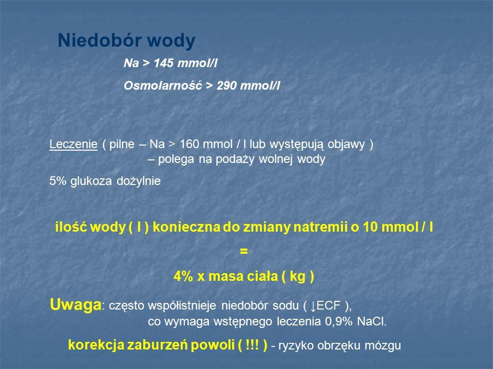 ilość wody ( l ) konieczna do zmiany natremii o 10 mmol / l